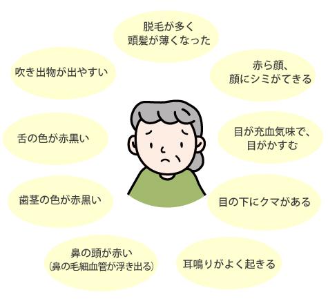 "血行不良の自覚症状1"""""